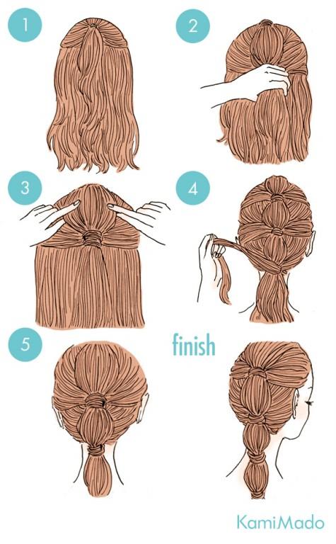 penteado de cabelo preço em etapas