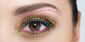 como aplicar o delineador de acordo com o olho?